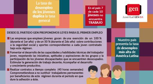 """ENSAYO GENERAL PARA LA FARSA ACTUAL : """"Expo Empleo Joven"""""""