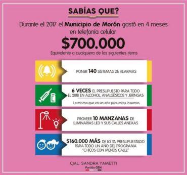 LA CONCEJAL DEL GEN MORÓN SANDRA YAMETTI presentó un Proyecto que busca reglamentar el uso de los celulares de funcionarios municipales pagado por el municipio.